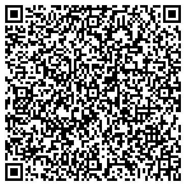 QR-код с контактной информацией организации Еврометпостач, ООО