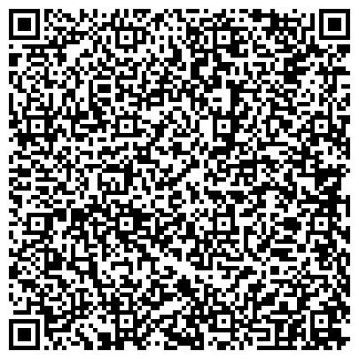 QR-код с контактной информацией организации Харьковская Фабрика транспортных средств ( ХФТС )