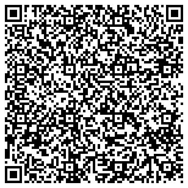 QR-код с контактной информацией организации Лаборатория НТТ , Компания