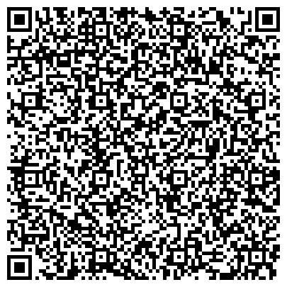 QR-код с контактной информацией организации Высшая школа социологии при Институте социологии НАНУ, ООО