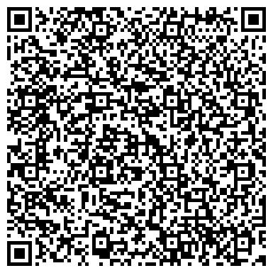 QR-код с контактной информацией организации «Мир Тайных Покупателей» (ЧП РИП)