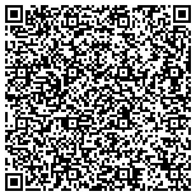 QR-код с контактной информацией организации HoReCa consulting, Ресторанный консалтинг