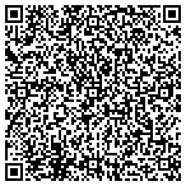QR-код с контактной информацией организации Хабитат вивенди, ЗАО