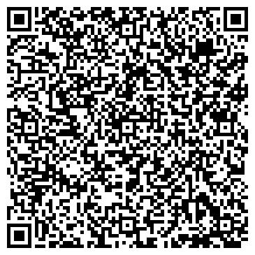 QR-код с контактной информацией организации Novelty Result Group, ЧП
