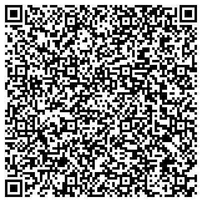 QR-код с контактной информацией организации Рекламно-консалтинговое агентство Агитатор, ЧП