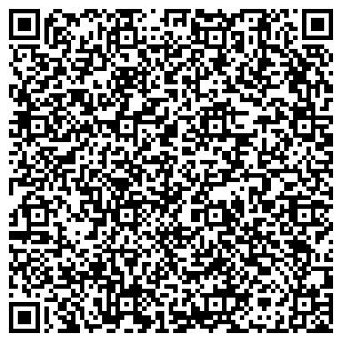 QR-код с контактной информацией организации Research Development Company, ООО
