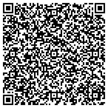 QR-код с контактной информацией организации Активный поиск, ЧП (Агентство)