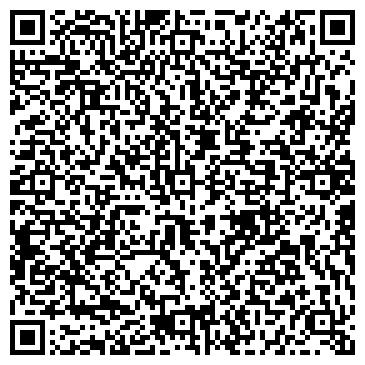 QR-код с контактной информацией организации Центр Инвестиционного Проектирования, ИП