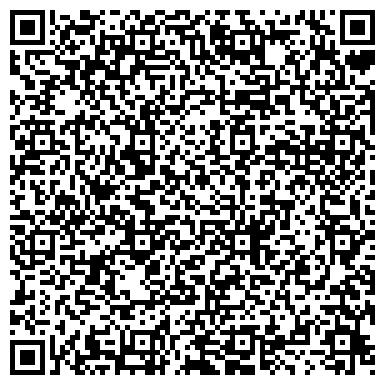 QR-код с контактной информацией организации Контрольно-аналитическая лаборатория, РУП