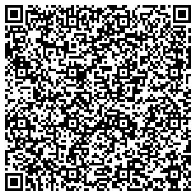QR-код с контактной информацией организации Европейская инвестиционная группа, ООО