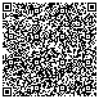 QR-код с контактной информацией организации Дистрибьютор Хорека, Компания (HoReCa.LTD.UA)