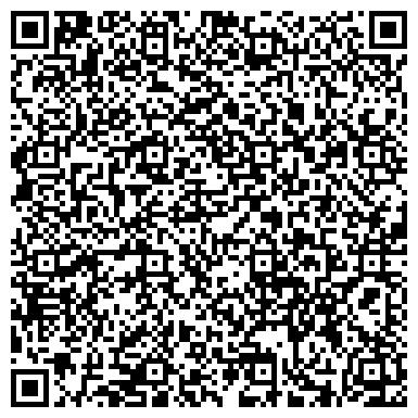 QR-код с контактной информацией организации Эффективные решения, Коммуникационная группа