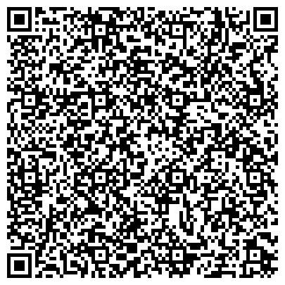 QR-код с контактной информацией организации Профессиональные Линии Тренингов, ООО