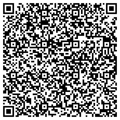 QR-код с контактной информацией организации РА Промоутер Кривбасса, ЧП