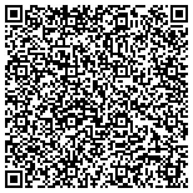 QR-код с контактной информацией организации Оки Токи Колл центр, ООО (Oki Toki)