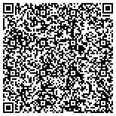 QR-код с контактной информацией организации НИИ прикладных информационных технологий, ЗАО