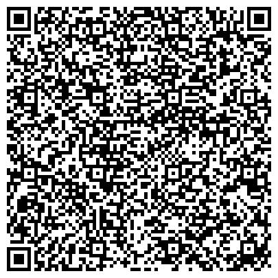 QR-код с контактной информацией организации Негрий В. А., СПД (Электро-Импульс)