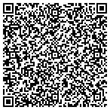 QR-код с контактной информацией организации РИА Медиа Полтава, ЧП