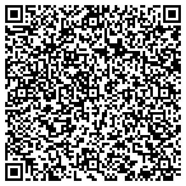 QR-код с контактной информацией организации 7 Symbols, OOO