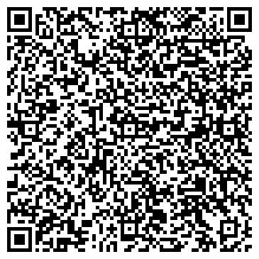 QR-код с контактной информацией организации PR-агентство Resound