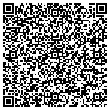 QR-код с контактной информацией организации Панорама Бизнеса, ЧП