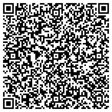 QR-код с контактной информацией организации Агентство развития ЖКХ, ГП