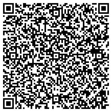 QR-код с контактной информацией организации Перфектные решения, Компания