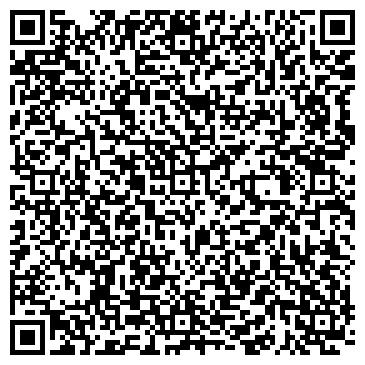 QR-код с контактной информацией организации Приват Маркетинг, ЧП