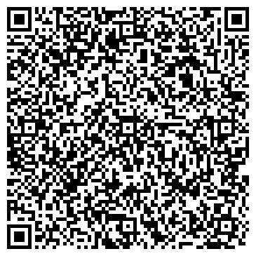 QR-код с контактной информацией организации Новатор Инвест, ЧП