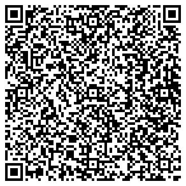 QR-код с контактной информацией организации РС-Софтвер (RS-Software Ltd), ООО