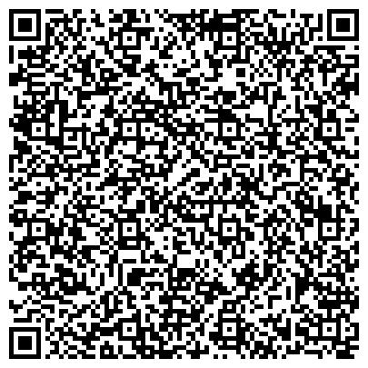 QR-код с контактной информацией организации Институт азотной промышленности Гродненский, ОАО
