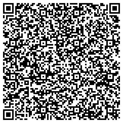 QR-код с контактной информацией организации Гродненский областной союз нанимателей, Организация