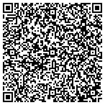 QR-код с контактной информацией организации ИП Семененко, Фотограф