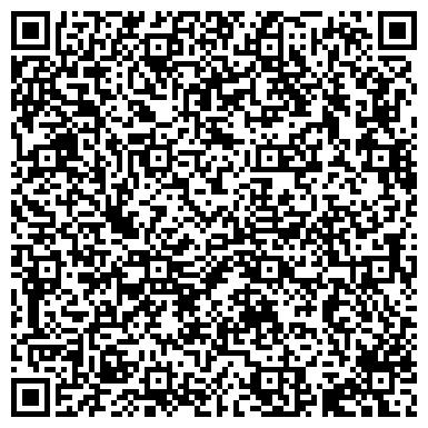 """QR-код с контактной информацией организации Частное предприятие ЧПУП """"ПерфектМедиаГрупп"""""""