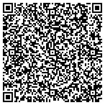QR-код с контактной информацией организации Частное предприятие ИП Ирина Алексейчик Фотограф