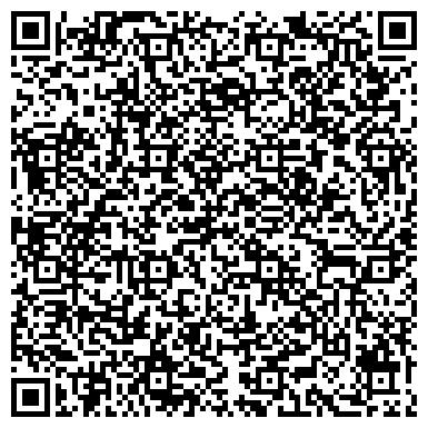 QR-код с контактной информацией организации Типография высокого качества Premium Print