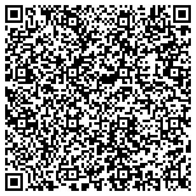 QR-код с контактной информацией организации Центр оперативной печати «МИТСО»