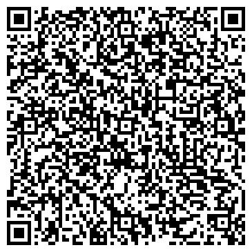 QR-код с контактной информацией организации Группа компании RISKO
