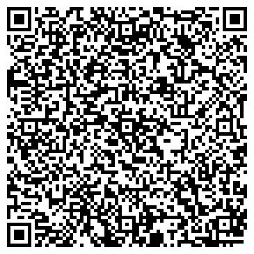 """QR-код с контактной информацией организации Печатный центр """"шпаргалка"""""""