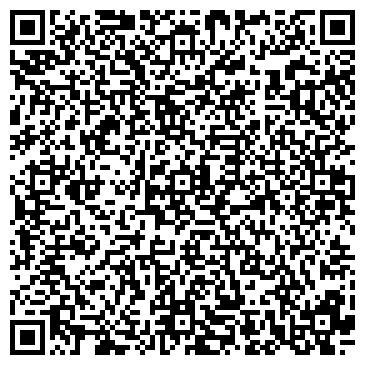 QR-код с контактной информацией организации АстраБизнесАльянс (Astragroupe), ООО