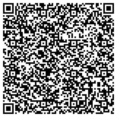 QR-код с контактной информацией организации АВТОТОТЕММ НА ВАРШАВКЕ