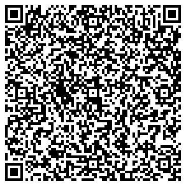 QR-код с контактной информацией организации Субъект предпринимательской деятельности Абака