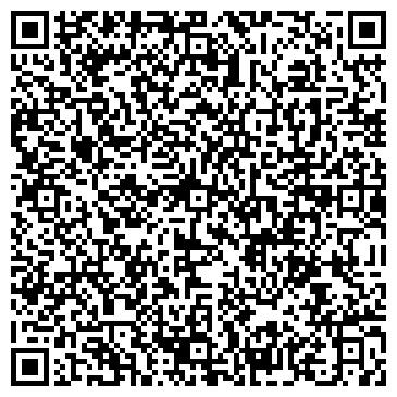 QR-код с контактной информацией организации SIP-DESIGN студия интерьерной печати