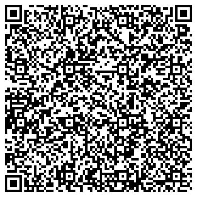 """QR-код с контактной информацией организации Все для спорта """"Megasportshop"""""""