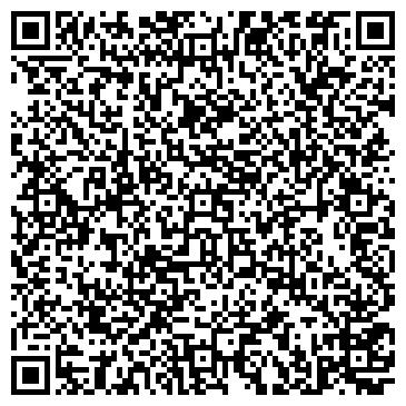 QR-код с контактной информацией организации Европейские фруктовые технологии