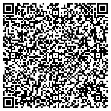 QR-код с контактной информацией организации ООО «Институт ИМТ»