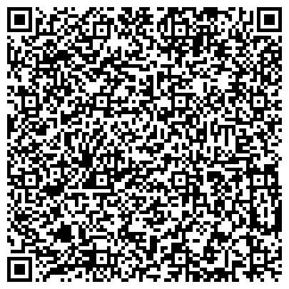 QR-код с контактной информацией организации Антипенко Виктория Викторовна, ЧП