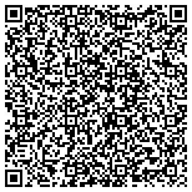QR-код с контактной информацией организации Наружная реклама - Николаев, ЧП