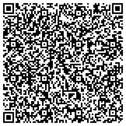 QR-код с контактной информацией организации Минимаркет 777, Интернет-магазин