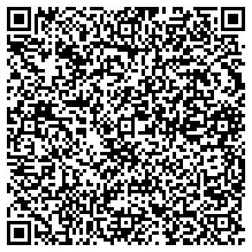 QR-код с контактной информацией организации Фоторабота, ЧП